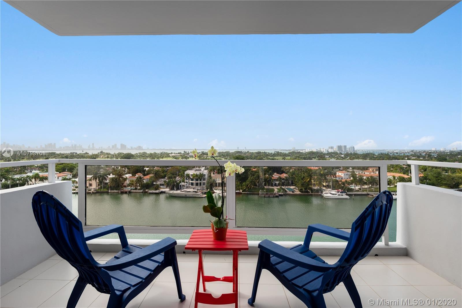 5700  Collins Ave #11H For Sale A10798708, FL