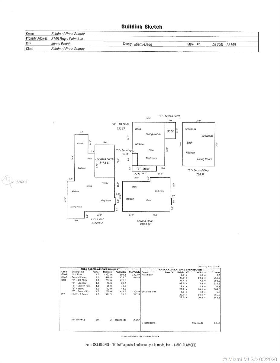3745  Royal Palm Ave  For Sale A10825097, FL